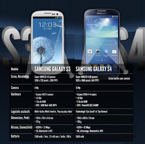 GalaxyS3_GalaxyS4
