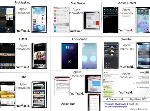 Comparaison entre Android et iOS 7