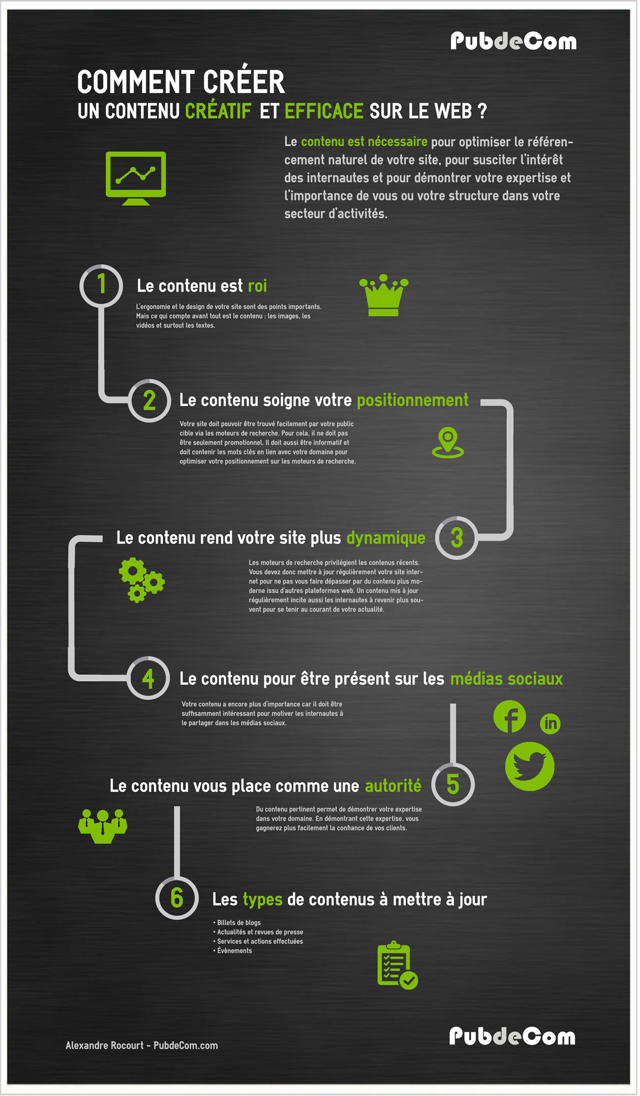 Creer-un-contenu-efficace-sur-le-web - Copie