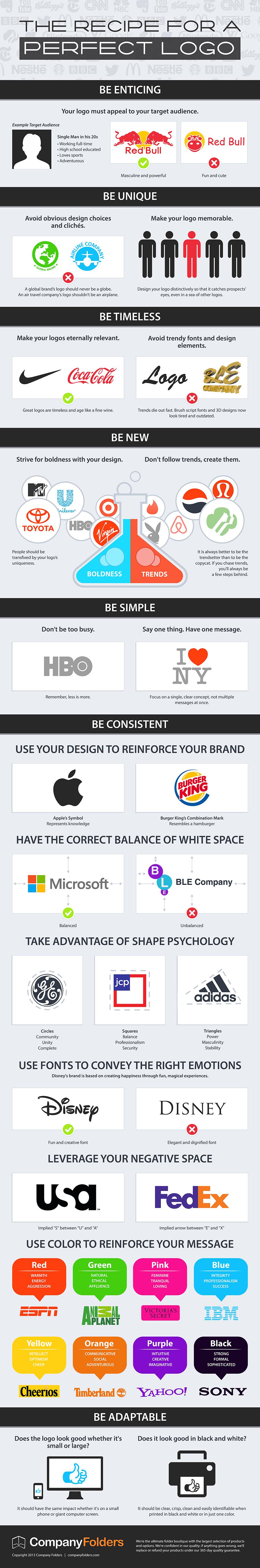 la-recette-pour-concevoir-un-logo-parfait
