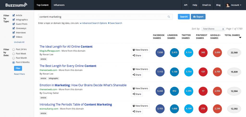 Buzzsumo : un moyen de connaitre les sujets les plus populaires sur le web