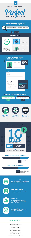 Linkedin_Infographie-profil-ideal