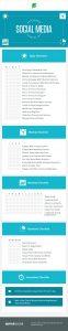 checklist-community-management