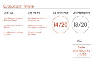 france-medias-evaluation