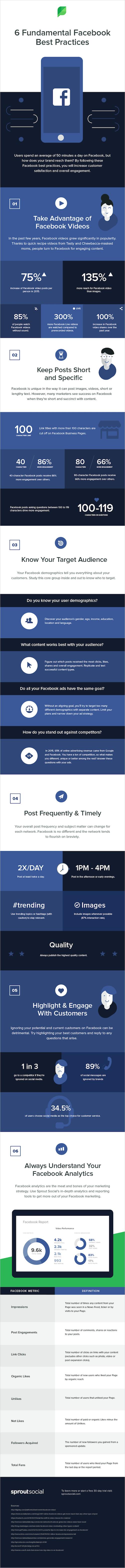 impact-contenus-facebook-2017